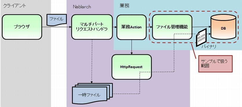 ../../_images/DbFileManagement_outline01.png